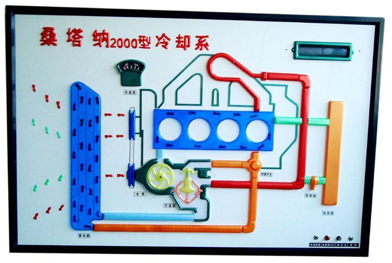 泰贵 桑塔纳发动机冷却系工作原理高清图片